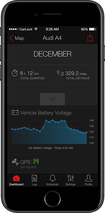 Vehicle Battery Voltage