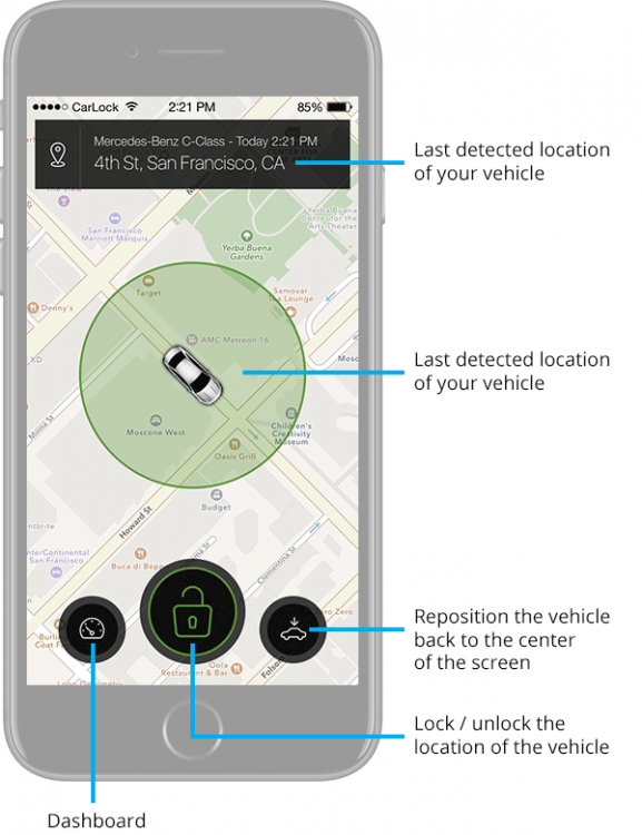 CarLock App UI Explained